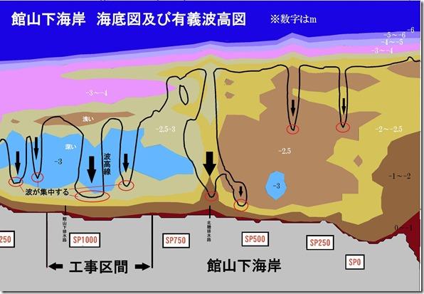 72長流川河口海底図カラー